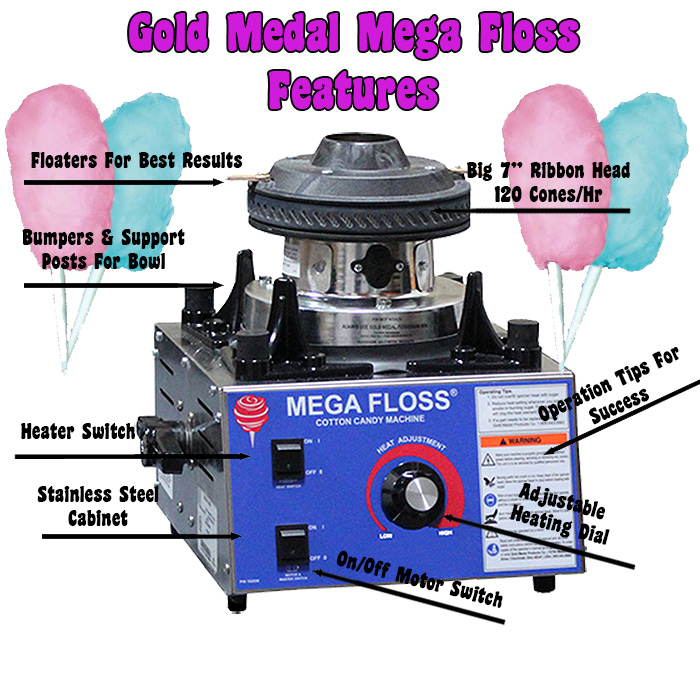 cotton machine parts gold medal