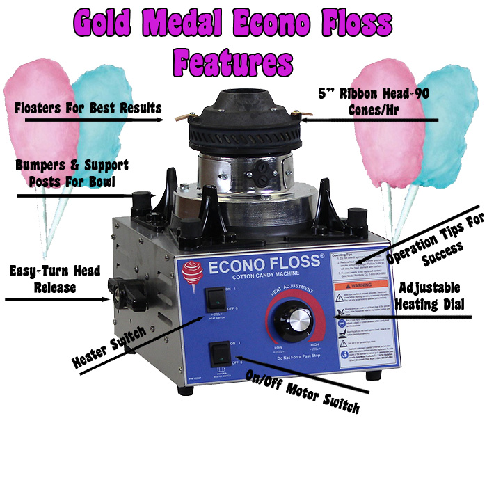 econo floss cotton machine