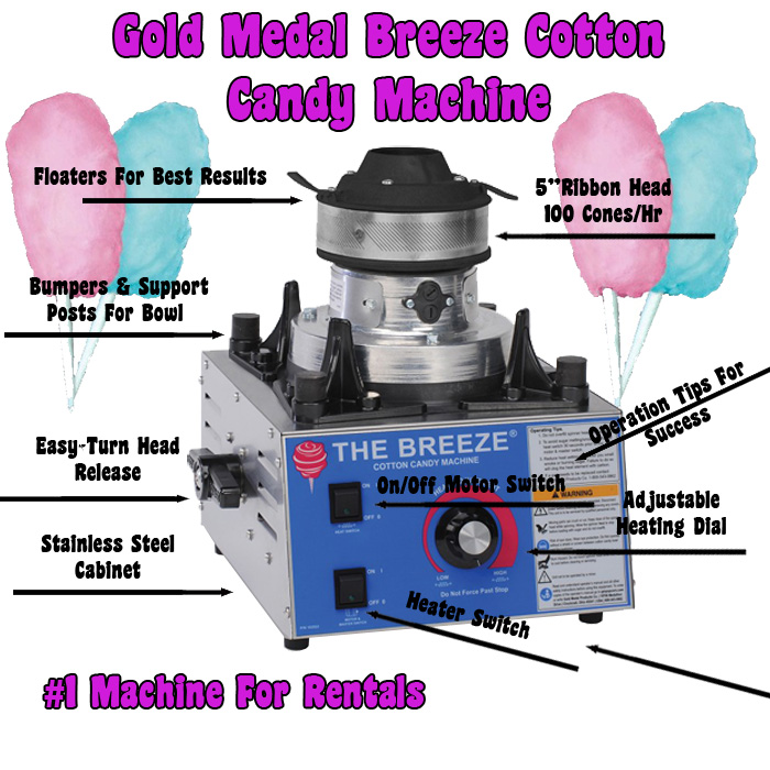 Gold Medal Breeze Cotton Candy Machine