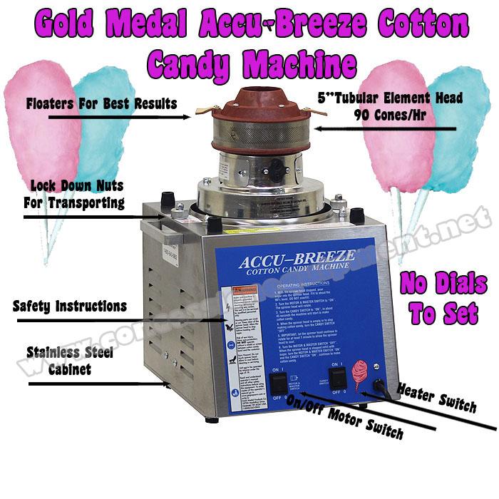 gold metal cotton machine parts